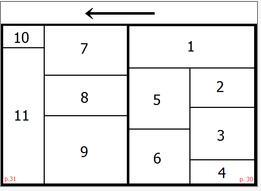 L'immagine rappresenta l'ordine di lettura normale di un fumetto manga. L'ordine di lettura di Randy era: 10-11-7-8-9-1-5-2-6-3-4