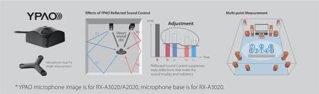 Microfono di calibrazione