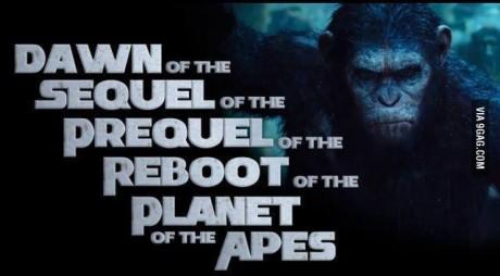 Titolo film Pianeta delle Scimmie